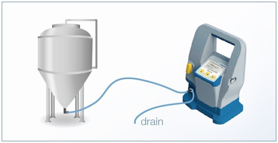 Beverly Portable dissolved oxygen meter in beer production