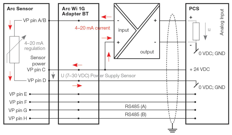 wi 2g bluetooth adapter
